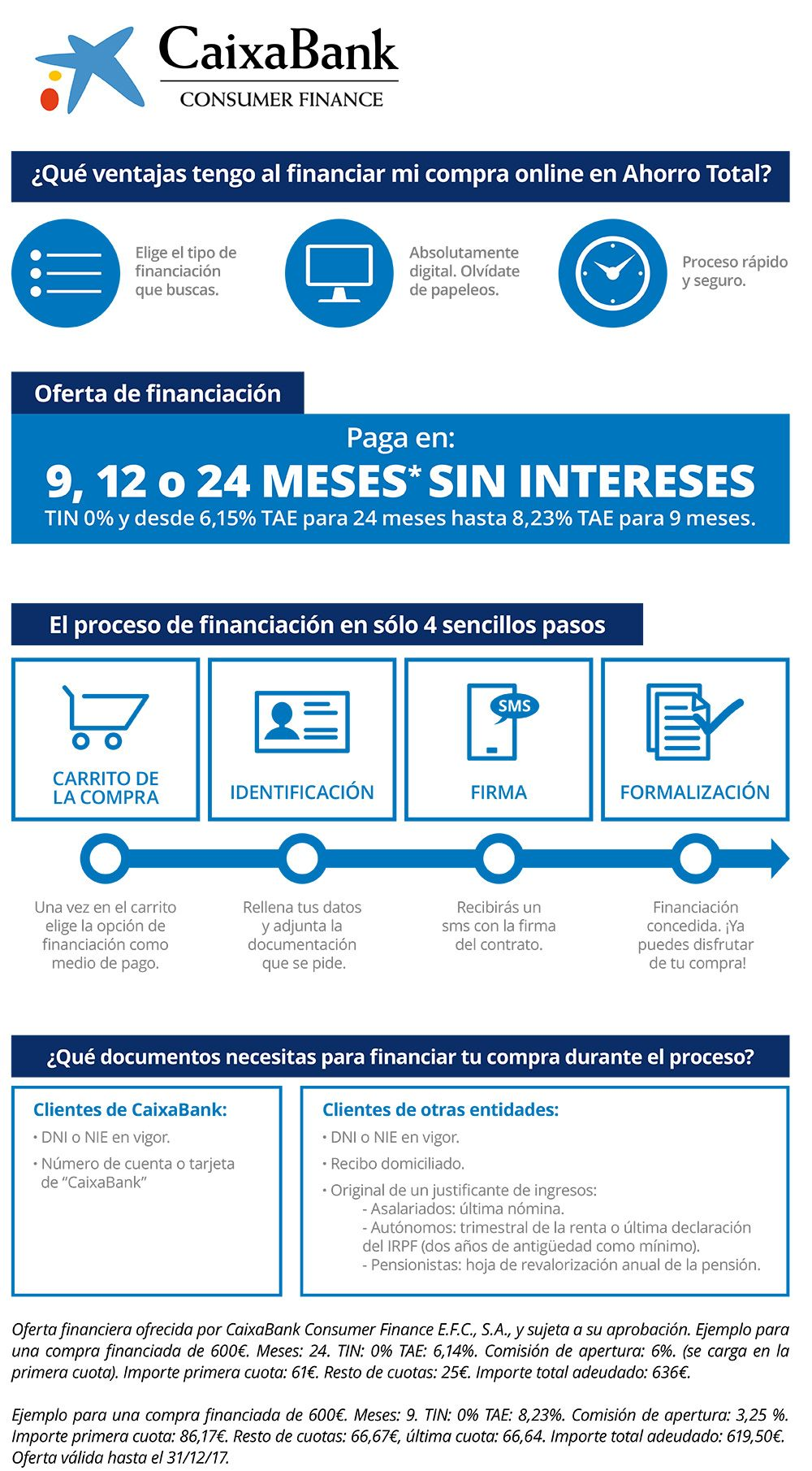 Financiaci n la caixa 9 12 y 24 meses sin intereses for Ahorro total avila